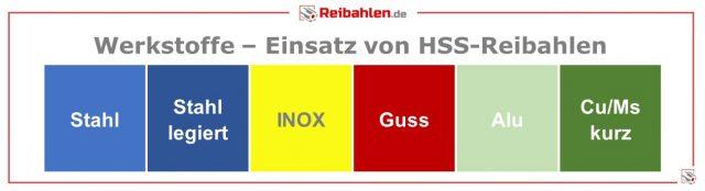 Werkstoffe HSS Reibahlen